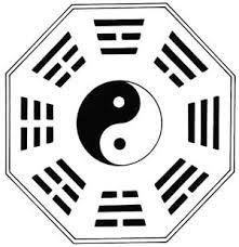 Feng-Shui, Yin, Yang e os Trigramas